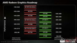 AMD RADEON 2